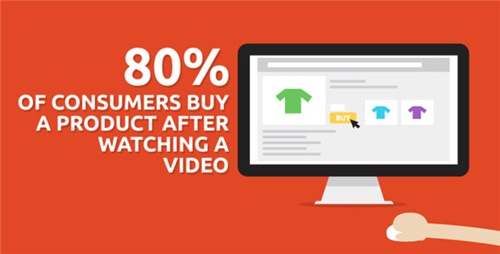 Video Marketing Promotion - After Effects Project (Videohive)